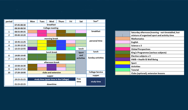 Typical timetable landscape